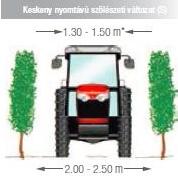 MF 3600 S traktor méretei